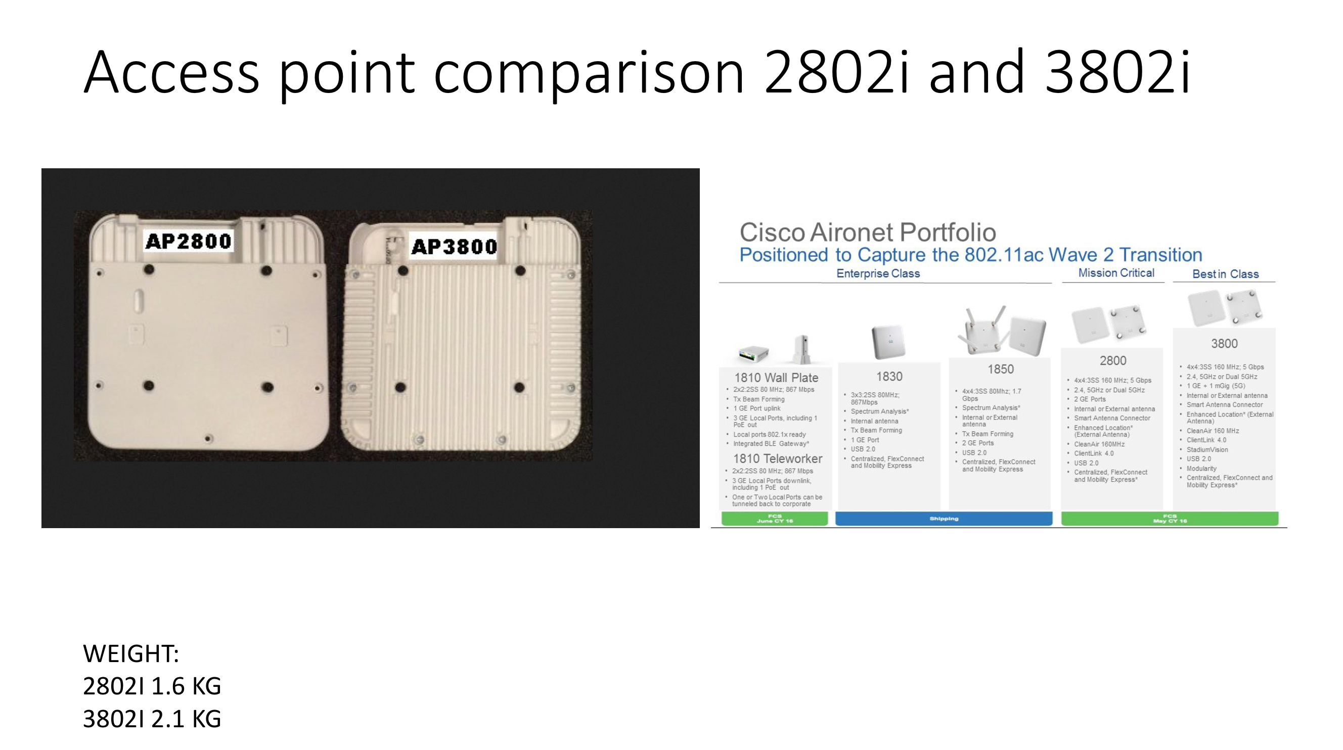 Throughput testing between Cisco 2802i and 3802i access